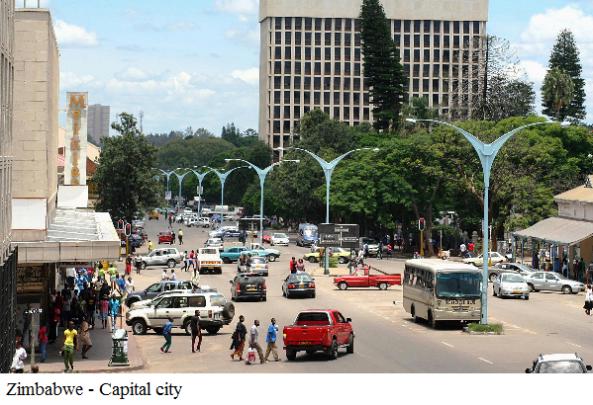Zimbabwe - Capital city